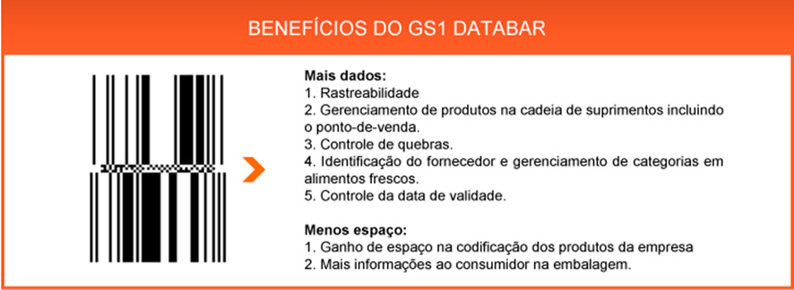beneficios-gs1-databar.jpg